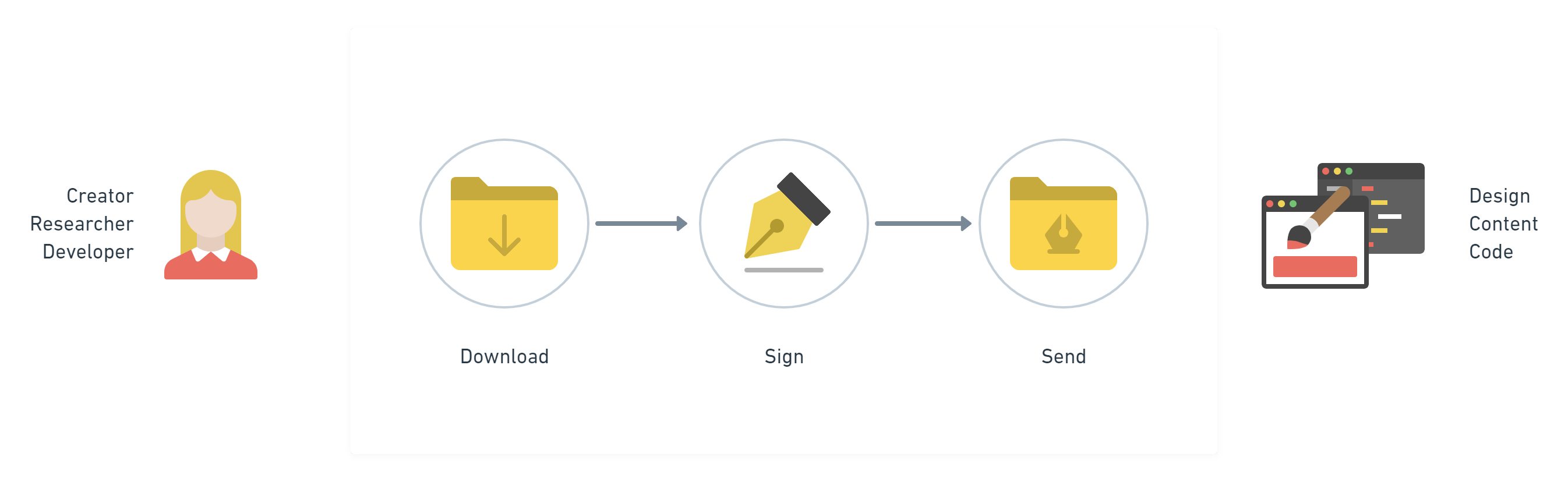 Individual Contributor License Agreement (ICLA)
