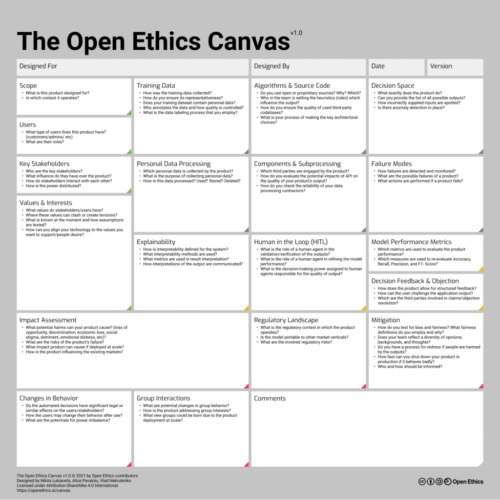 The Open Ethics Canvas v1.0